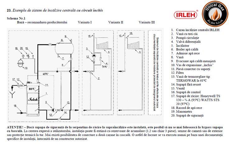 imgp/schema-montaj-irleh-centrala-termica-pe-lemne-cu-exhaustor.jpg