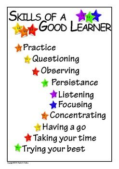 Good Learner and Quality Work Signs Signs that show the skills of a good learner and what is expected for quality work.