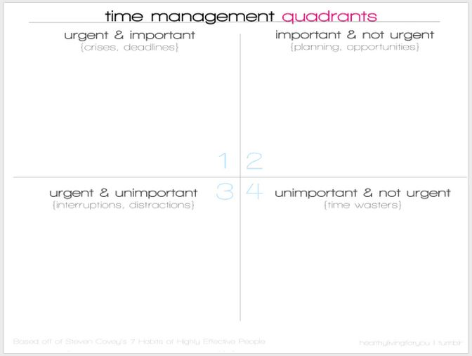 Time Management Quadrants Printable To-do lists are great for getting down all the little things you need to do. But the flaw? It doesn't provide useful planning. Sure, you can rank by priority, but then the question is what you mean by priority. Does that mean due soonest or more important? Or both? But if you need to make a specific time line to get these things done, then what? This solves the problem. The