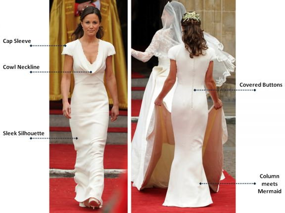 Pearl Concussion: Pippa Middleton In Alexander McQueen – 2011 Royal Wedding