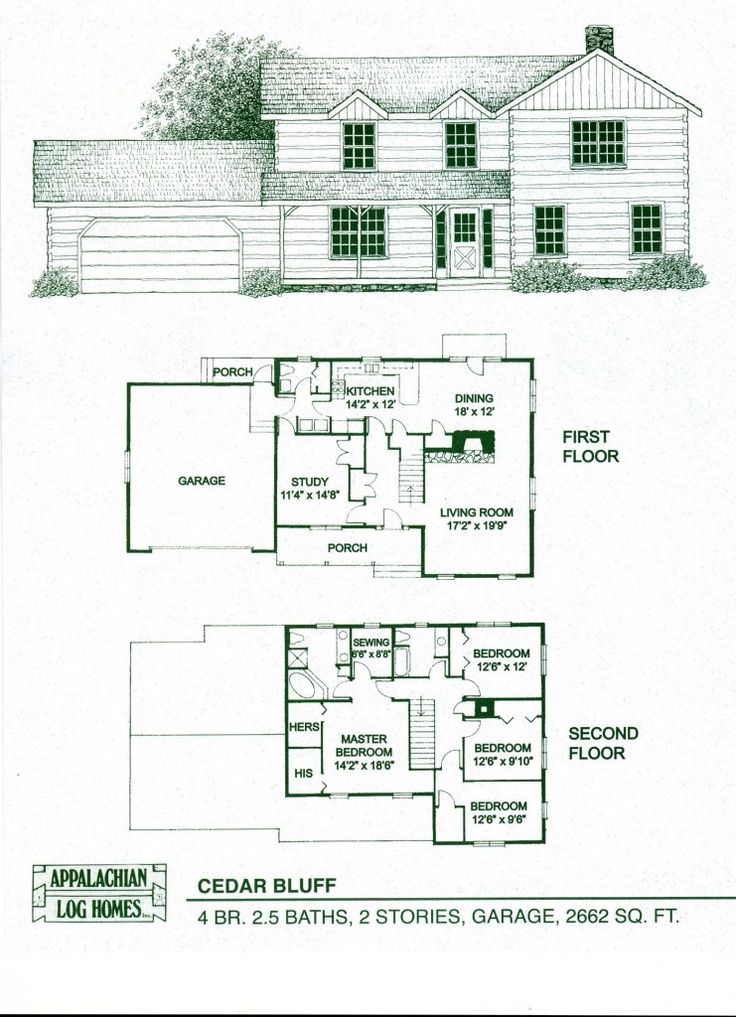Luxury log home plans appalachian luxury house plans for Luxury log home floor plans