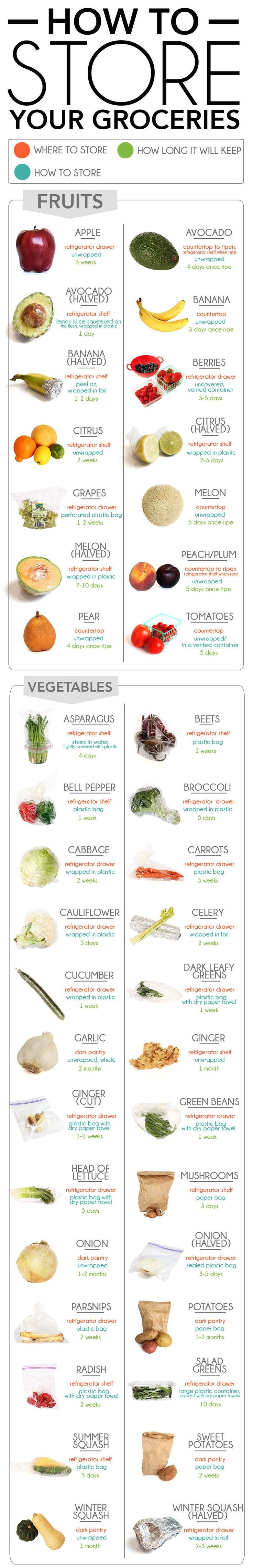17 Kitchen Cheat Sheets To Help You Eat Healthier In 2016
