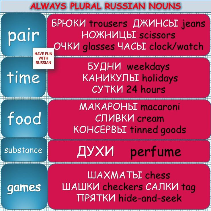 Always plural Russian nouns