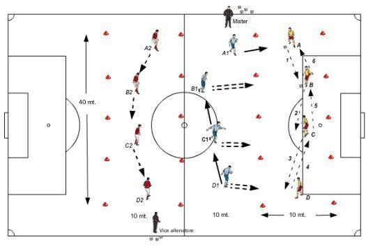 February 2018 – Football Tactics