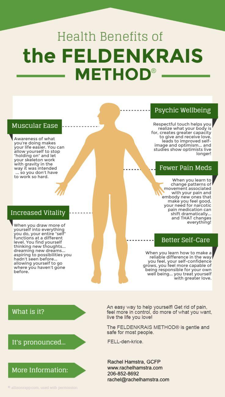 Health Benefits of the Feldenkrais Method — Rachel Hamstra, GCFP