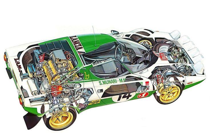 #Lancia #Stratos #LanciaStratos #Rally #Car #RallyCar #Motorsport #GroupB #WRC #LeMans #LeMans24h #Legendary