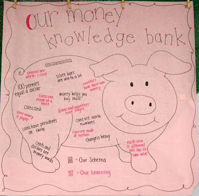 money knowledge bank