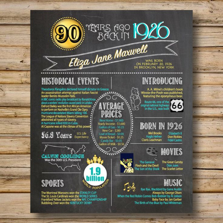 Birthday Date Poster: 1000+ Ideas About 90th Birthday Gifts On Pinterest