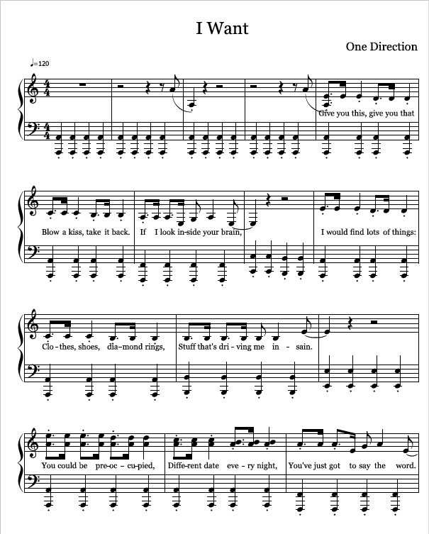 What Makes You Beautiful Piano Sheet Music Free Pdf Easy