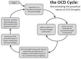 OCD Treatment Overview (Guide) | Therapist Aid