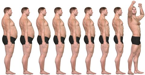 Lose Weight Fast for Men