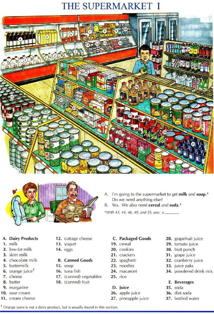 42 - THE SUPPERMARKET 1A - Pictures dictionary - English Study, explanations, free exercises, speaking, listening, grammar lessons, reading, writing, vocabulary, dictionary and teaching materials