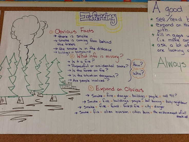 This is a sample scenario for the students to see the inferring steps modelled.