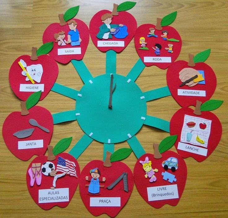 Educar a nuestro espacio: Panel de rutina Sugerencia EVA en la sala de jardín de infantes
