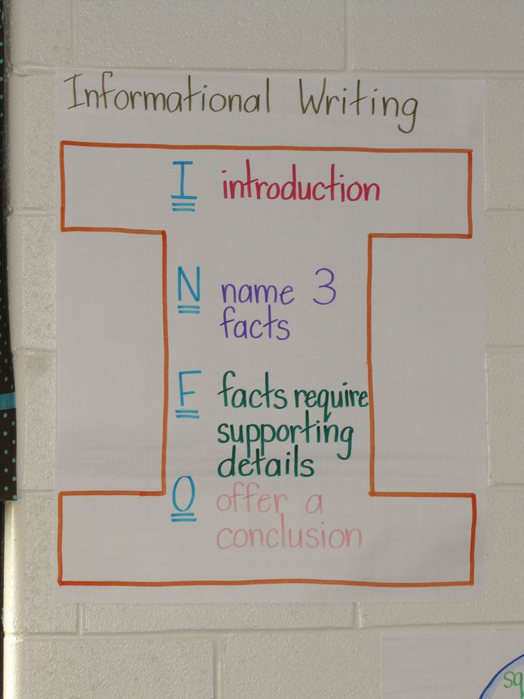 Informational writing anchor chart |Pinned from PinTo for iPad|