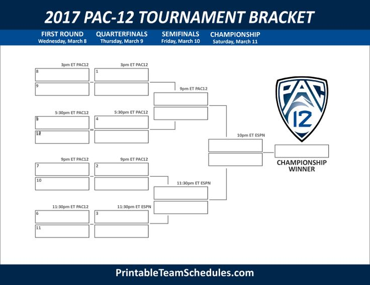PAC 12 Men's Basketball Tournament Bracket 2017. Print Here - http://printableteamschedules.com/NCAA/pac12tournamentbracket.php