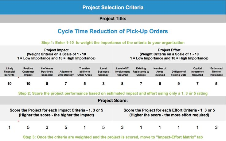 Project Selection Tool Lean six