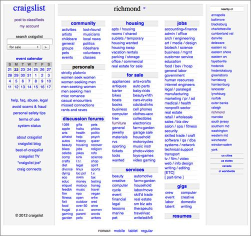 25 Tipps Fur Den Kauf Und Verkauf Auf Craigslist Ipuclari