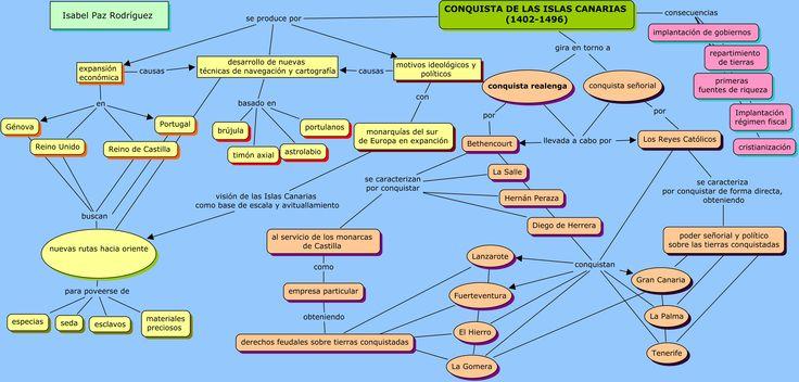 Comparto un mapa conceptual en el que se recoge las causas, el procesos y consecuencias de la Conquista de las Islas Canarias, realizado para la asignatura Avances en Tecnologías Digitales para la Enseñanza y el Aprendizaje del Máster MEDUTIC