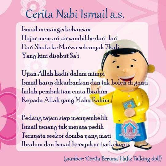 Ceriya Nabi Ismail
