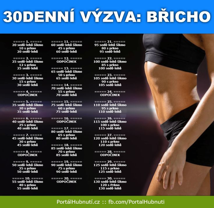i1.wp.com portalhubnuti.cz wp-content uploads 2016 01 vyzva-bricho.png