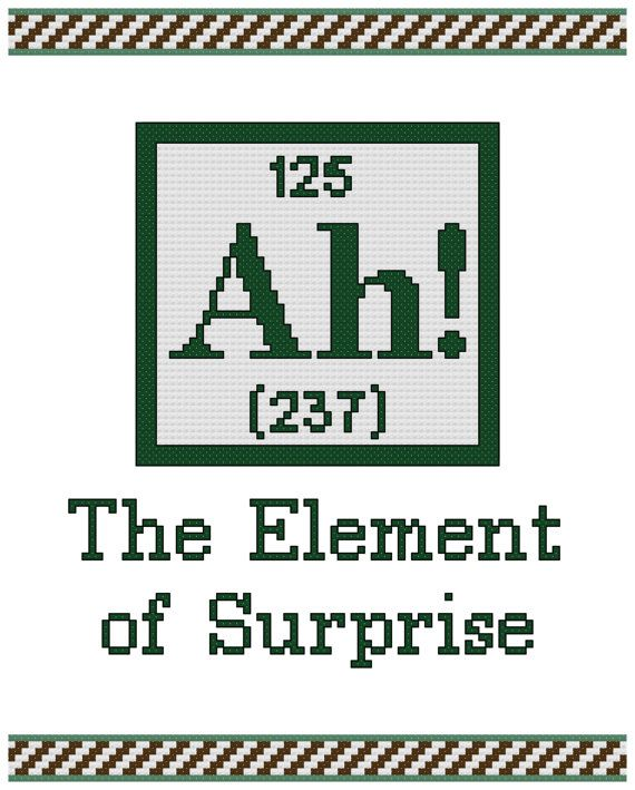 Ah! The Element of Surprise Cross Stitch by ChristinesCornerSSC