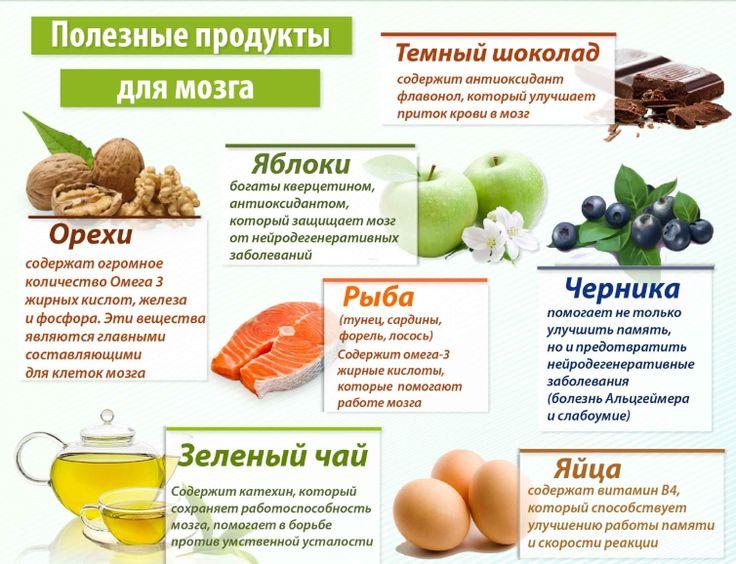 Ламинин — это идеальная пищевая добавка, которая имеет идеальную формулу, решающую все проблемы с поставкой питательных веществ клеткам нашего организма. Ламинин содержит все аминокислоты, которые нужны человеку; фактор роста фибробластов; витамины и микроэлементы. Все то, что нужно человеку как воздух и вода. http://www.blogformysoul.com/laminine/