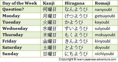See Table of Contents for further available material (downloadable resources) on Japanese Calendar Days Of The Week.
