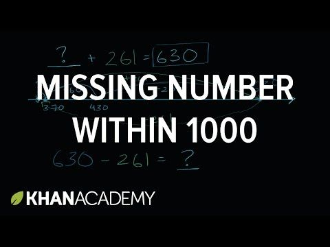 Missing number for addition and subtraction within 1000 | Addition and subtraction missing value problems | Addition and subtraction | Arithmetic | Khan Academy