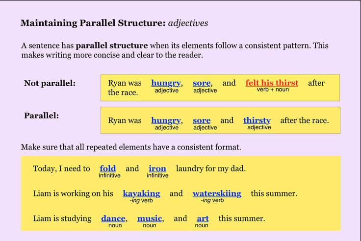 Parallel Structure - NoRedInk (Teacher) | Essay writing ...