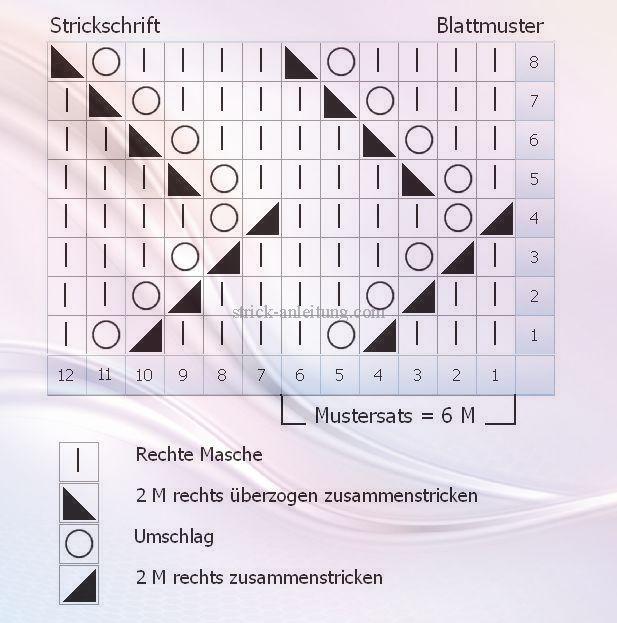 Blattmuster Strickschrift