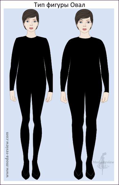 Овал: визуально плечи и бедра небольшие, фигура крупнее в области талии. Это может быть и полная, и худенькая, и фигура нормальной комплекции