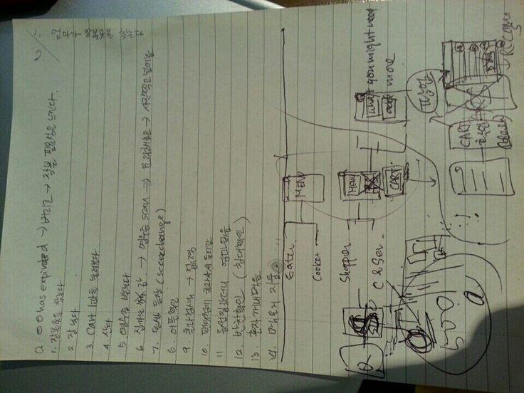 Revised scenario & wireframe rough sketch