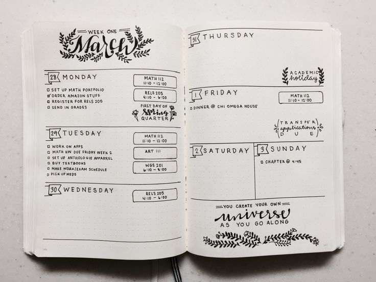 "chic-studies: ""My weekly spread for my bullet journal! It's the first week of the spring quarter, so I'm going to go by what week of the quarter it is. Also, ignore the wrinkly pages as water got on..."