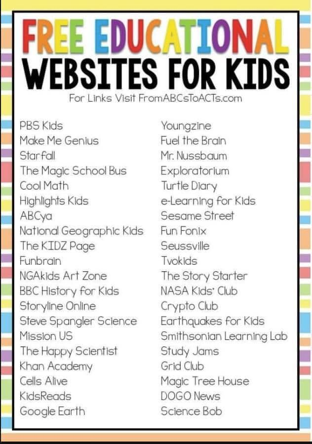 Https Www Vintagesocietyco Com Wp Content Uploads 2020 03 Free Homeschooling Jpg In 2020 Educational Websites For Kids Free Educational Websites Kids Website