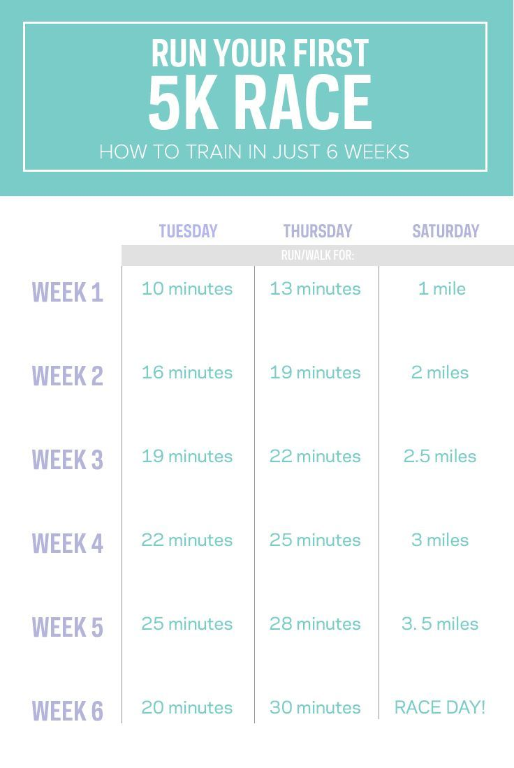 How To Start Running And Train For A 5k In 6 Weeks How To Start
