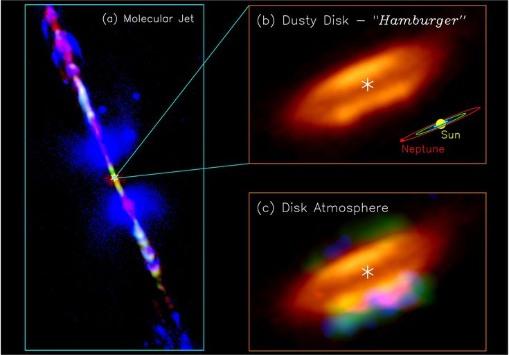 Imágenes del sistema protoestelar HH 212. (a) Imagen del chorro de HH 212, combinando datos del VLT y ALMA. (b) Imagen ampliada del disco de polvo central. El asterisco marca la posición de la protoestrella. La escala de tamaño de nuestro Sistema Solar se muestra en la esquina inferior derecha. (c) Atmósfera del disco de acreción detectado con ALMA.