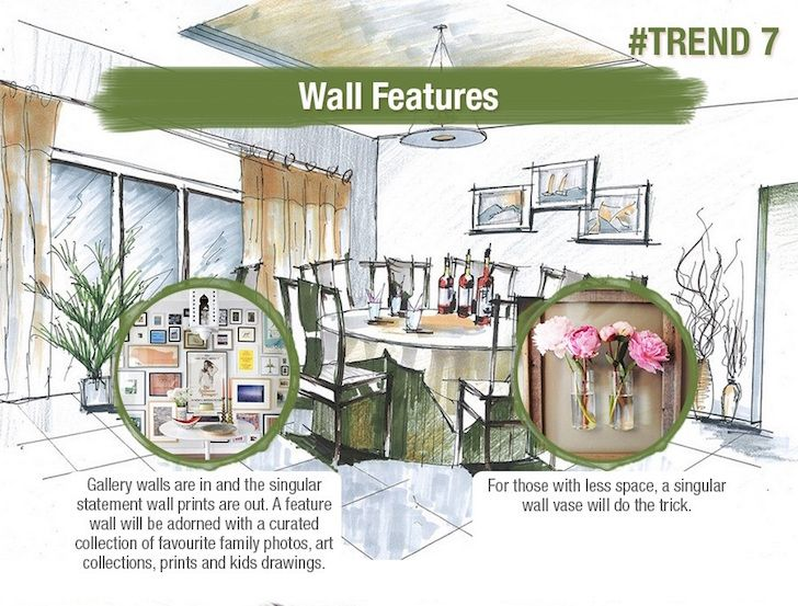 INFOGRAPHIC: The top 8 home interior trends of 2015, according to Pinterest   Inhabitat - Sustainable Design Innovation, Eco Architecture, Green Building