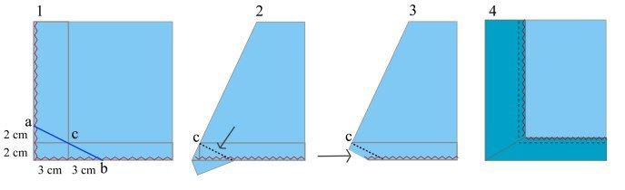 Comment coudre des angles, des courbes, des V – souki et mélilia