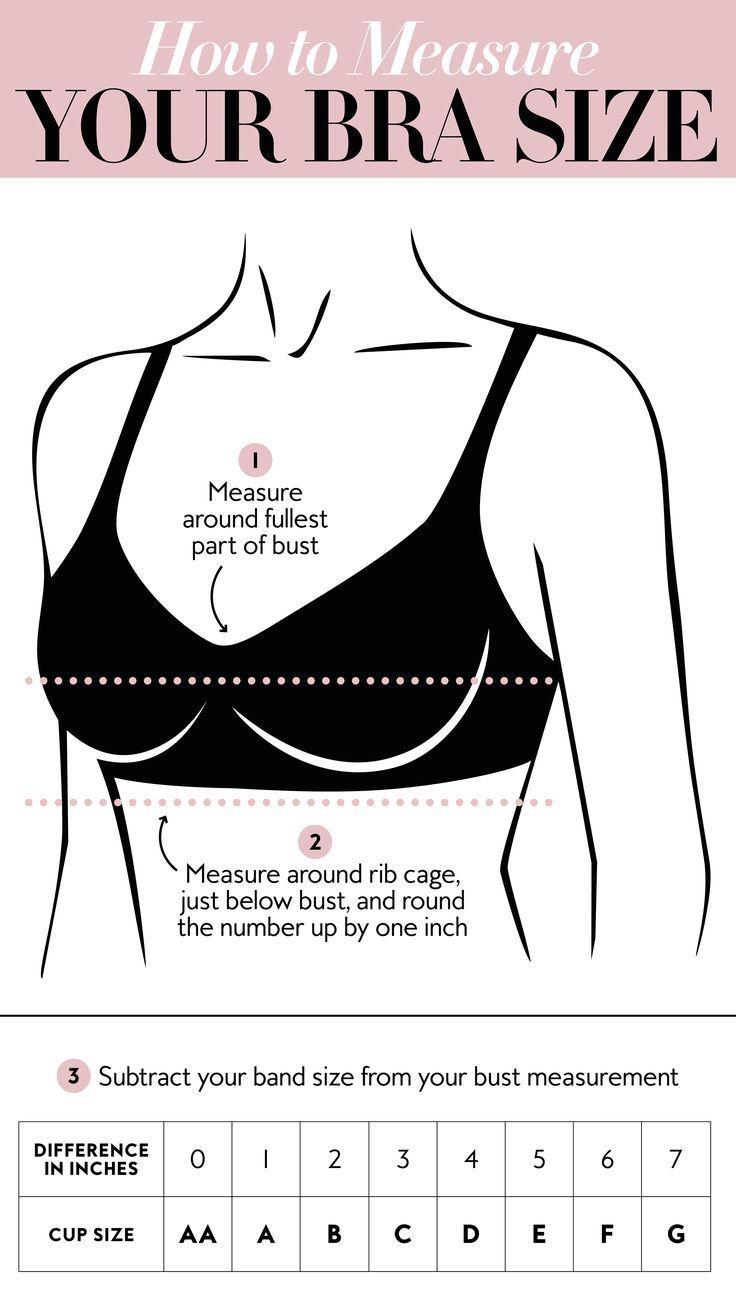 Tips Mengukur Ukuran Payudara Dengan Tepat dan Benar
