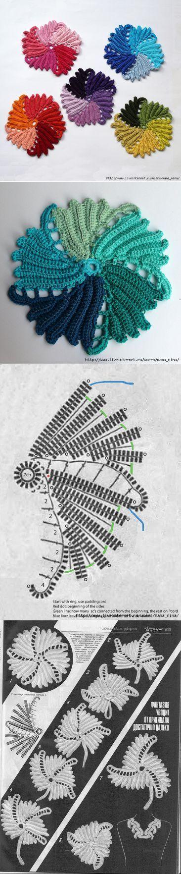 Спиральный мотив .   Ирландское кружево.   Постила