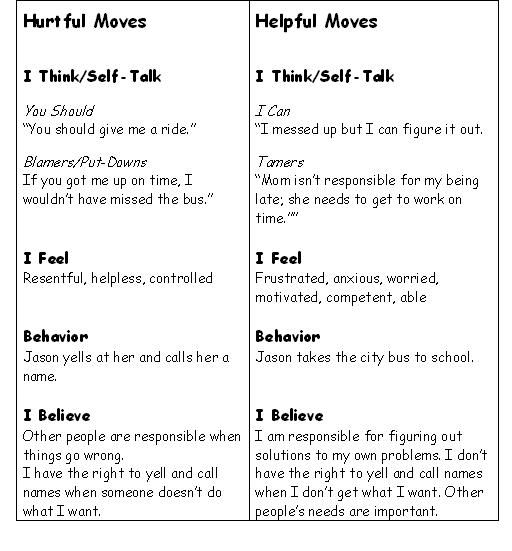17 Best images about Therapy on Pinterest   Social thinking ...