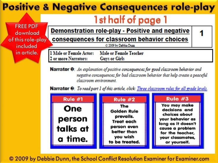 choices consequences and conflict resolution essay Successful negotiation, confrontation and conflict resolution requires preparation for small disagreements, comprehensive planning may be perceived as unnecessary and undesirable for major.