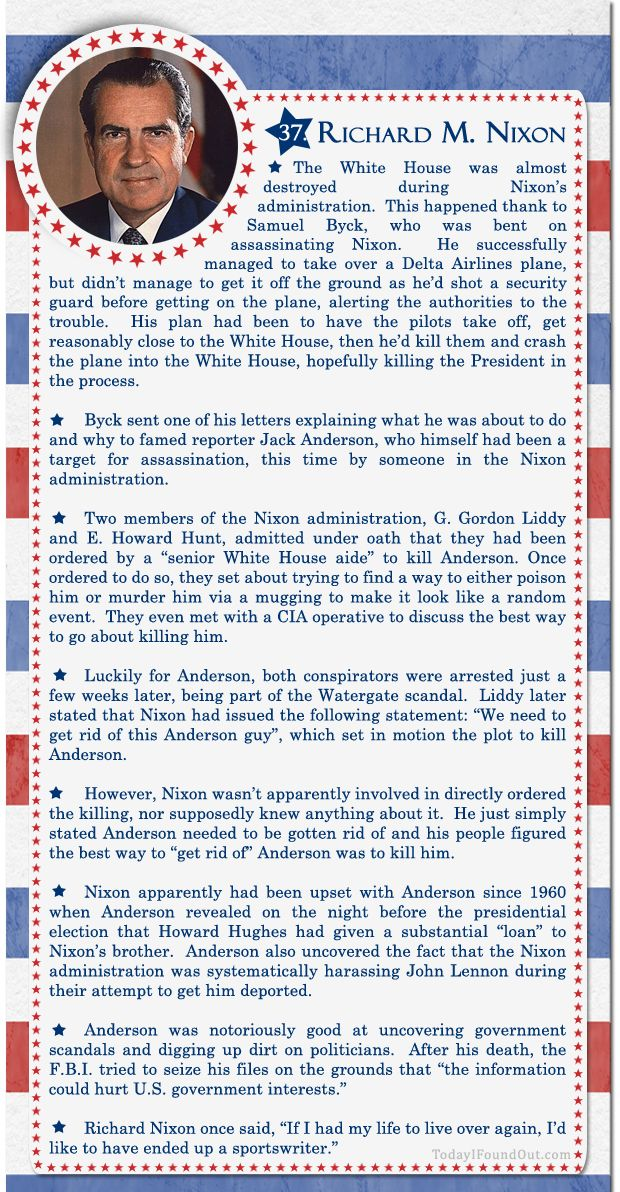 100+ Facts About US Presidents 37- Richard M Nixon