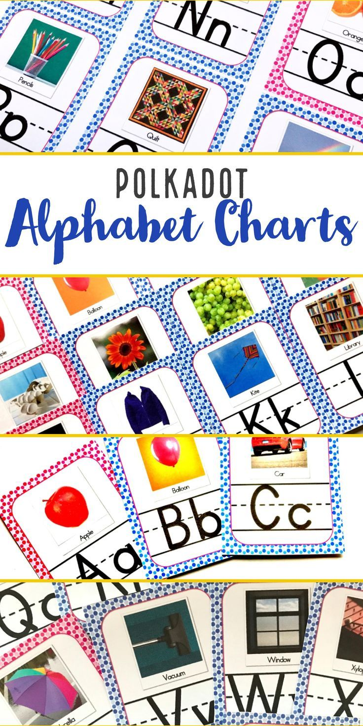 Classroom Alphabet Decor ~ The best alphabet posters ideas on pinterest