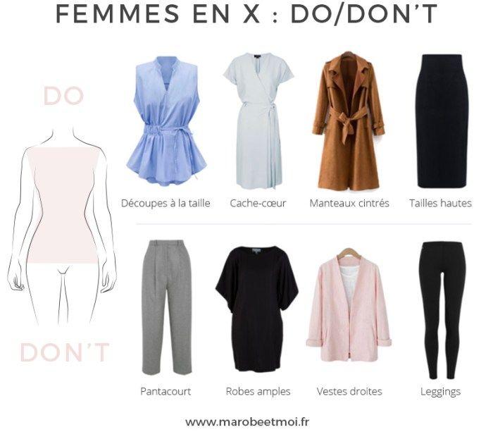 Pour savoir comment habiller sa morphologie en X, rendez-vous sur le blog www.marobeetmoi.fr