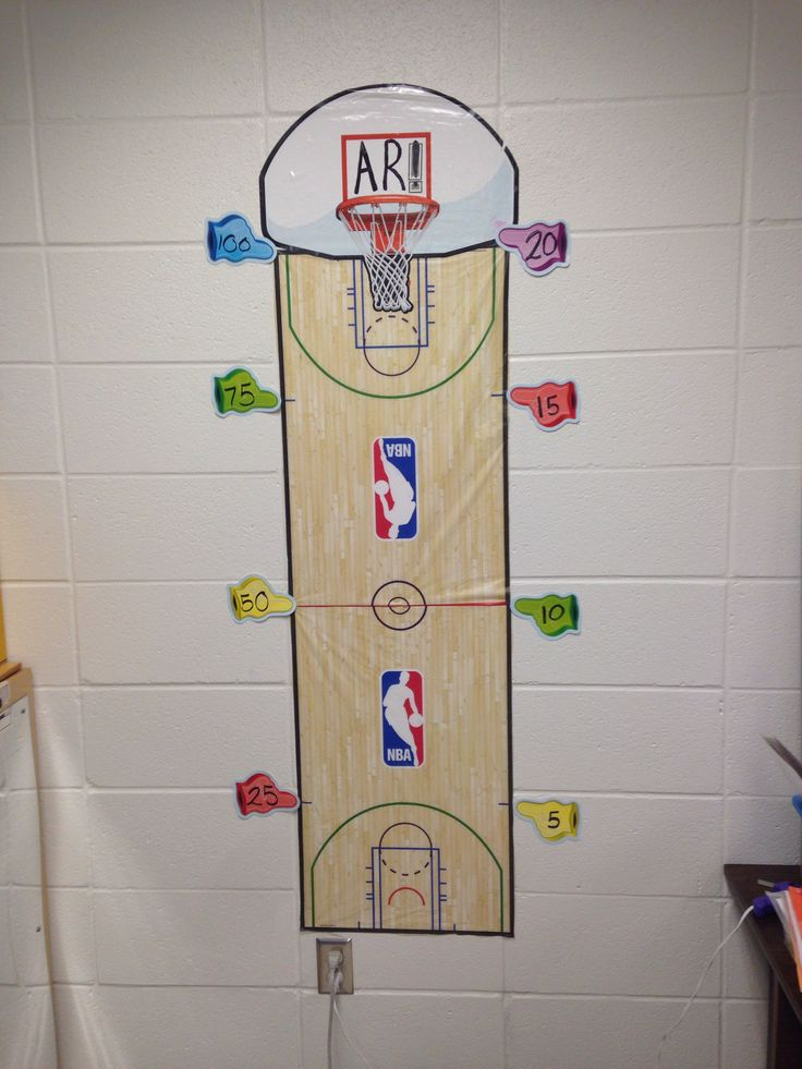Classroom Ideas Bulletin Boards ~ Accelerated reader in a sports theme classroom ar