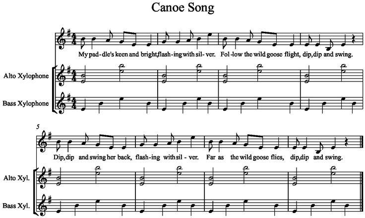 Hudba a la Abbott - Amy Abbott - Kodály inspirovaný Blog a učitele hudební výchovy Zdroj: Canoe Song