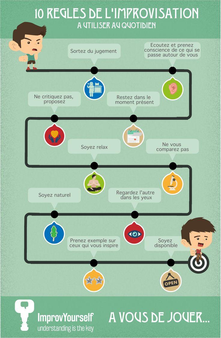 10 règles de l'improvisation à utiliser au quotidien pour mieux communiquer et améliorer vos relations