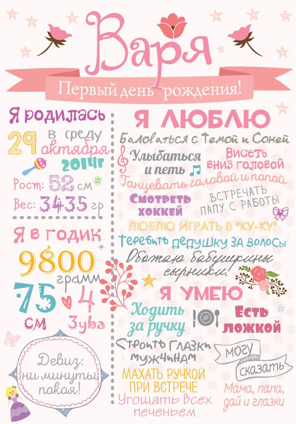 Постер в розовой цветовой гамме.Постер достижений.lovelyboards.ru  https://vk.com/chalkboard_diz A birthday chalkboard is a GREAT conversation piece for a birthday party, GREAT prop for photoshoots and a GREAT keepsake (both digital AND printed versions!) Super cute to hang in a child's room after their party.